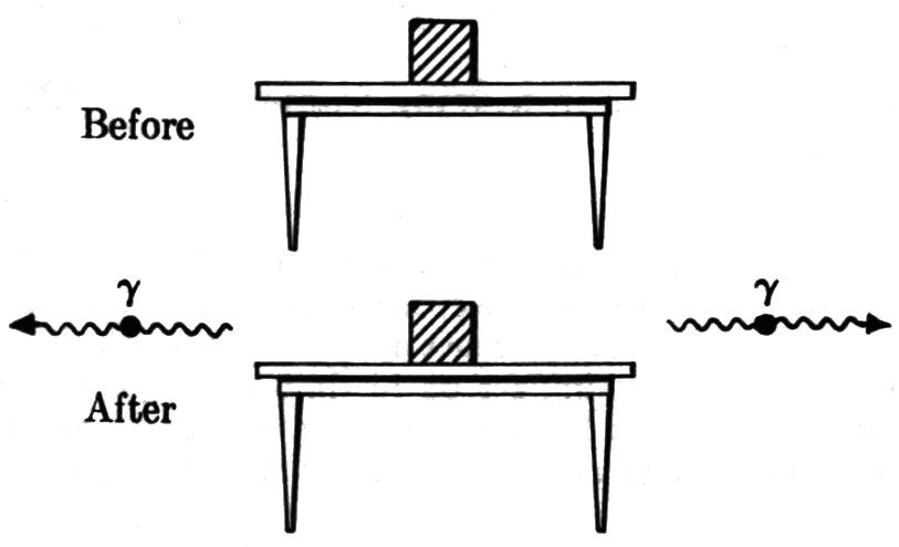 R6. E = mc2 As Einstein Derived It – Basic Physics